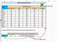 contoh sederhana fungsi vlookup mencari nilai siswa kiatexcel