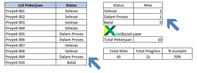 todo list dengan drop down excel