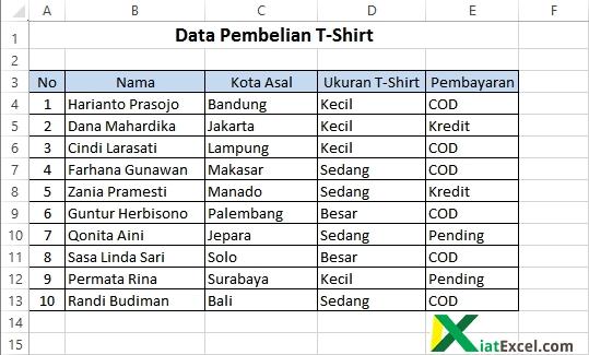 Data pembelian t-shirt yang perlu di urutkan